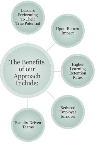 about_benefits